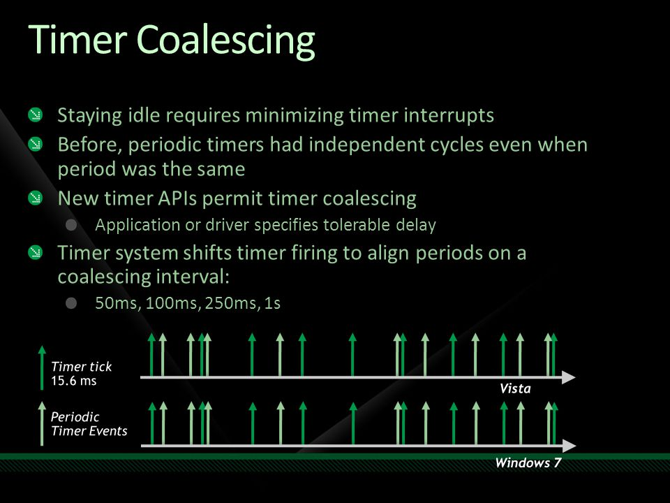 Timer Coalescing Staying idle requires minimizing timer interrupts