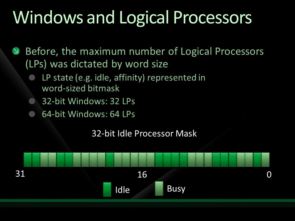 Windows and Logical Processors