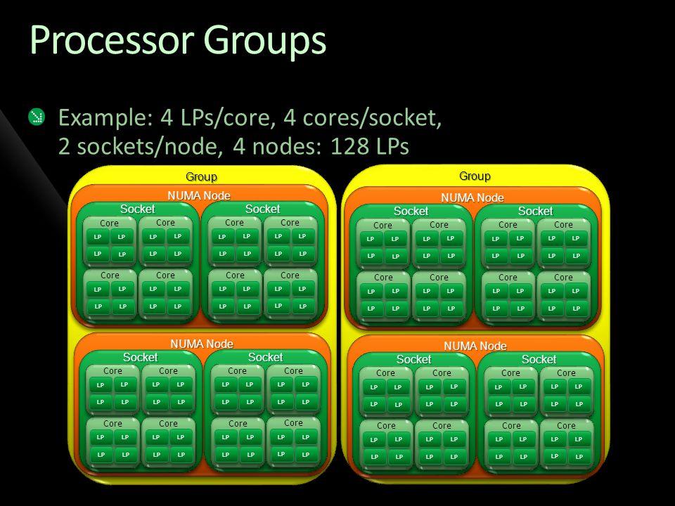Processor Groups Example: 4 LPs/core, 4 cores/socket, 2 sockets/node, 4 nodes: 128 LPs. Group. NUMA Node.