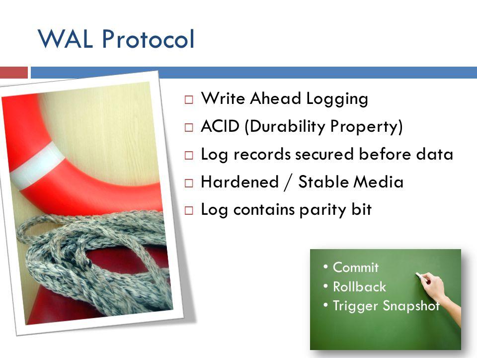 WAL Protocol Write Ahead Logging ACID (Durability Property)