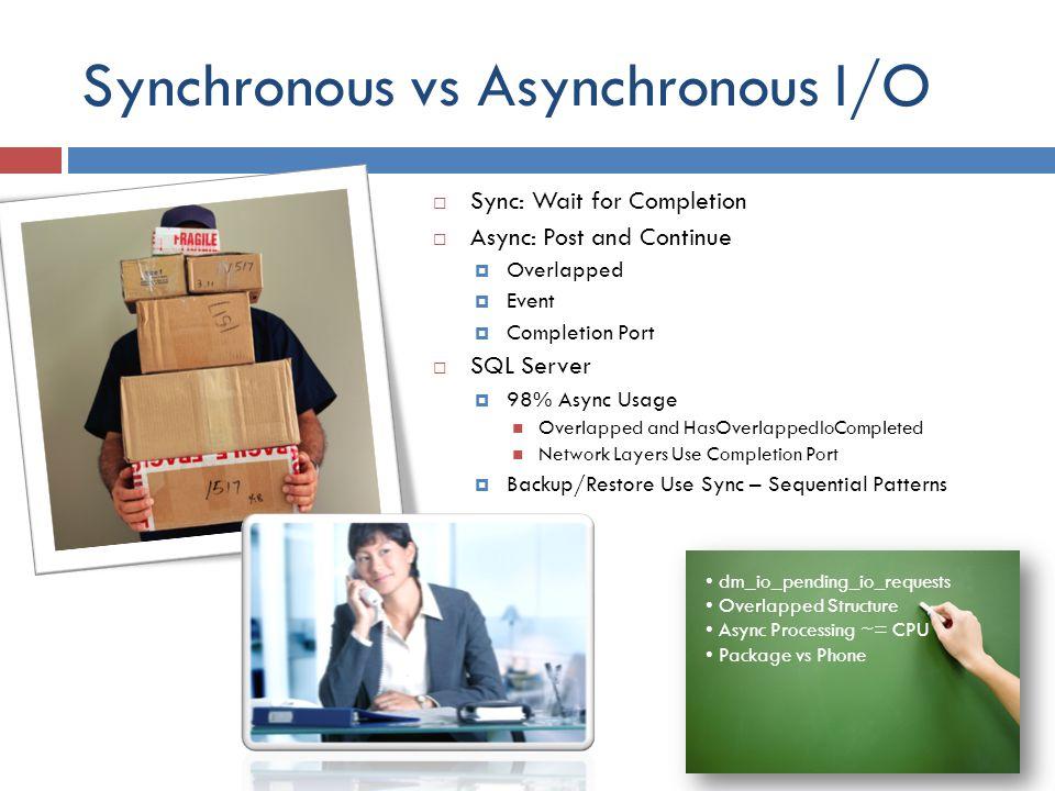 Synchronous vs Asynchronous I/O