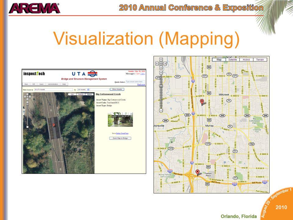 Visualization (Mapping)