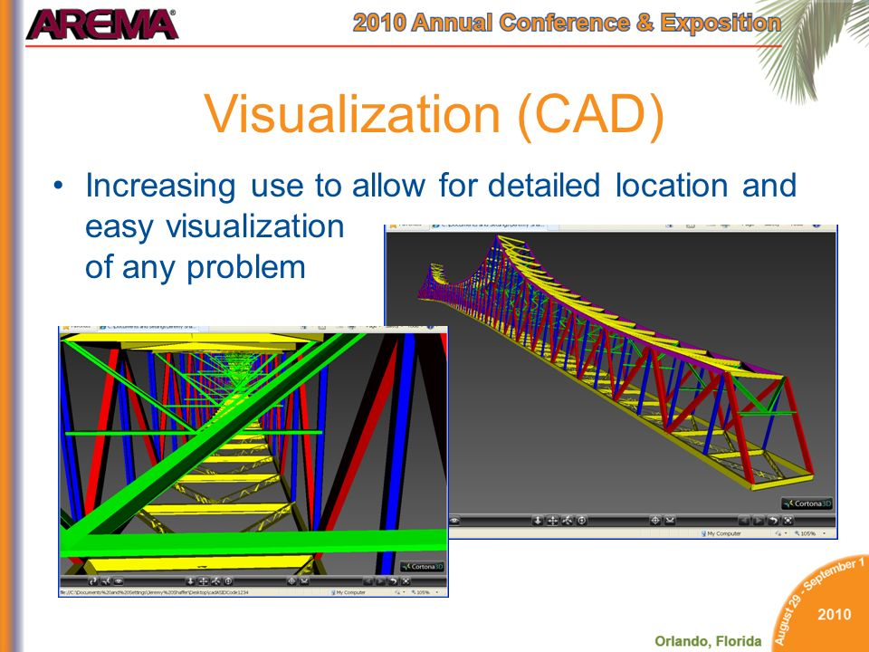 Visualization (CAD) Increasing use to allow for detailed location and easy visualization of any problem.