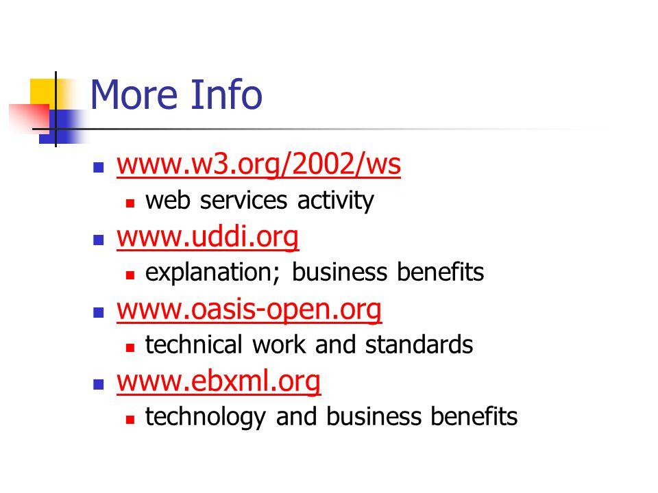More Info www.w3.org/2002/ws www.uddi.org www.oasis-open.org