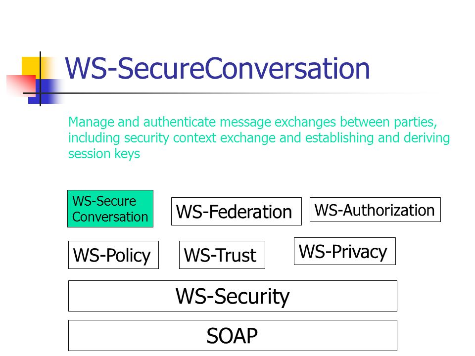 WS-SecureConversation