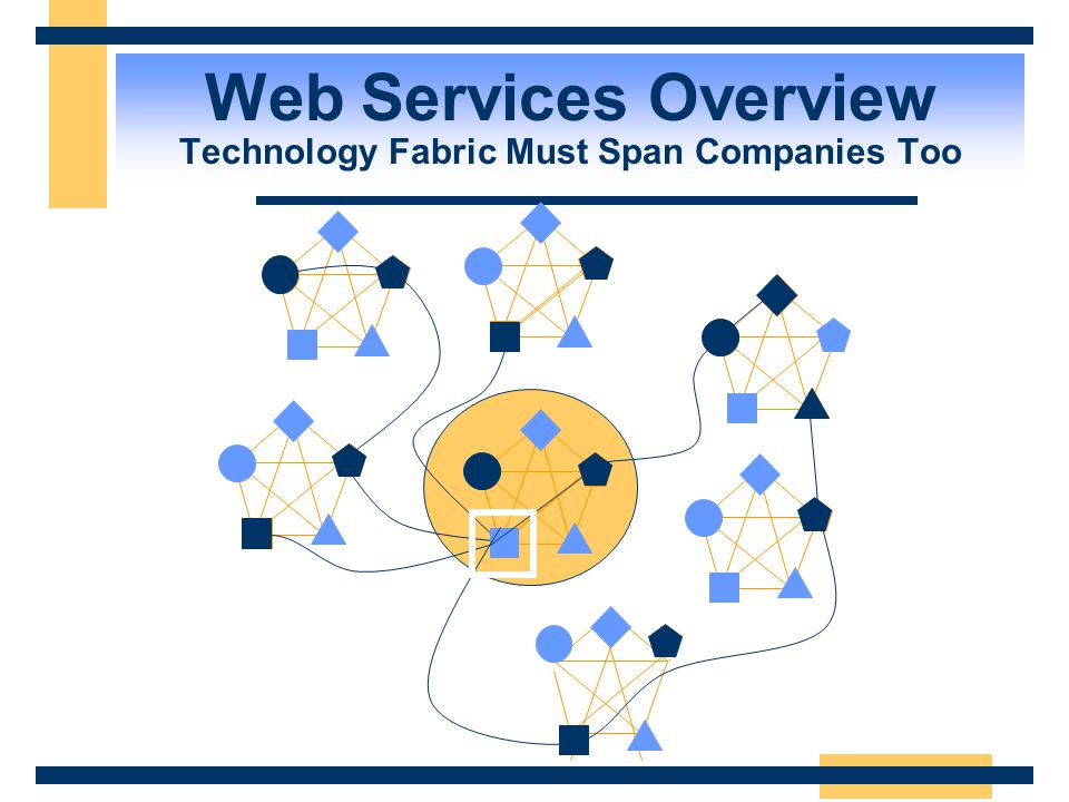 Web Services Overview Technology Fabric Must Span Companies Too