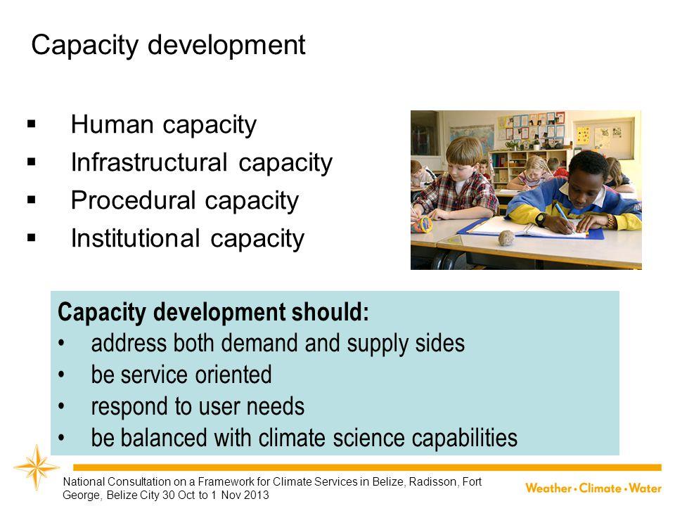 Capacity development Human capacity Infrastructural capacity