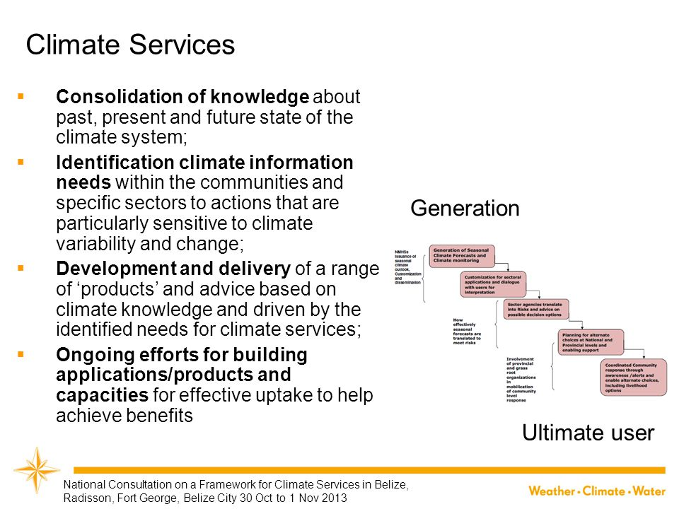 Climate Services Generation Ultimate user