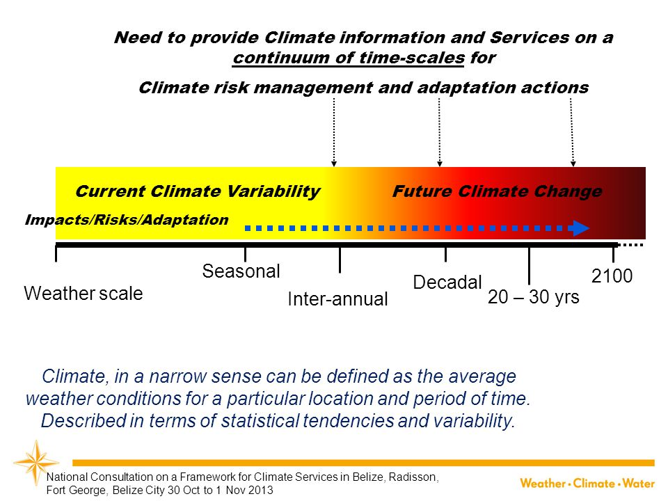 Climate risk management and adaptation actions