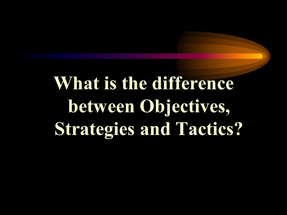 What is the difference between Objectives, Strategies and Tactics