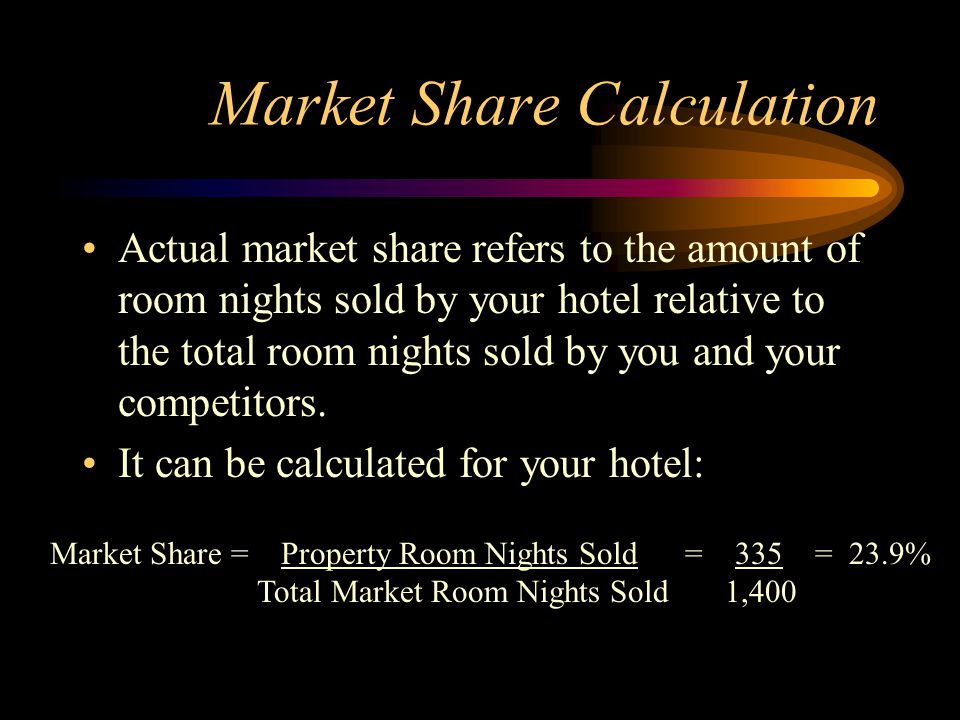 Market Share Calculation