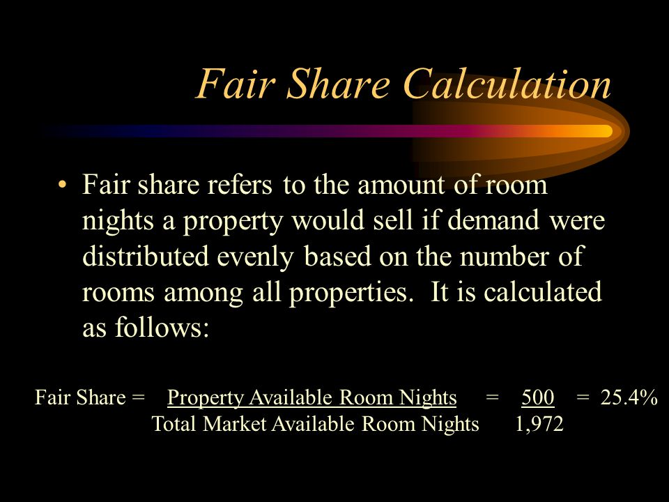 Fair Share Calculation