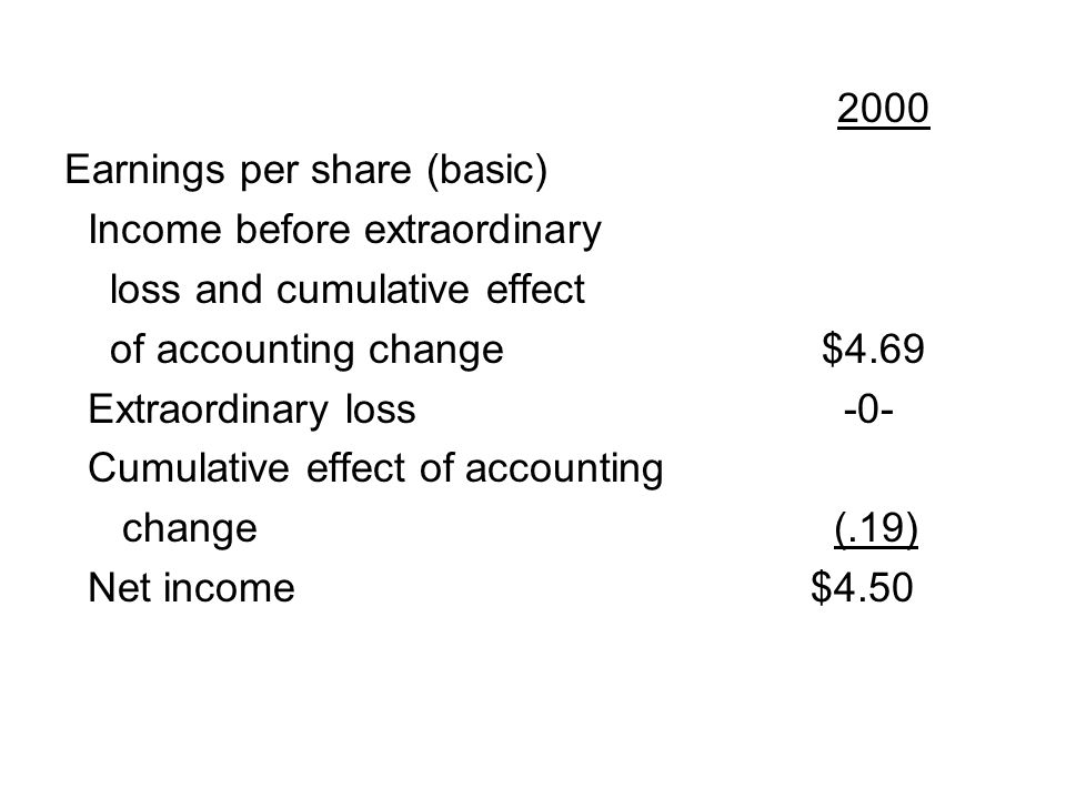 2000 Earnings per share (basic) Income before extraordinary