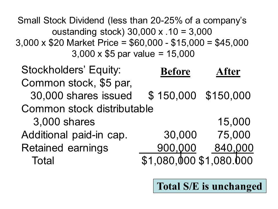 Stockholders' Equity: Common stock, $5 par,