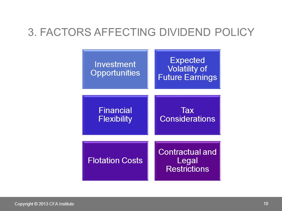 3. Factors Affecting Dividend policy