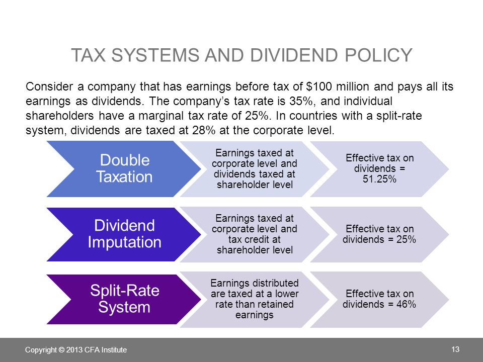 Tax Systems and Dividend Policy