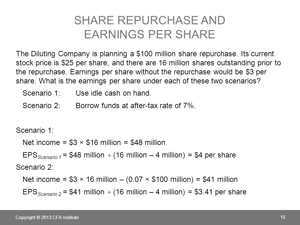 Share repurchase and Earnings Per Share