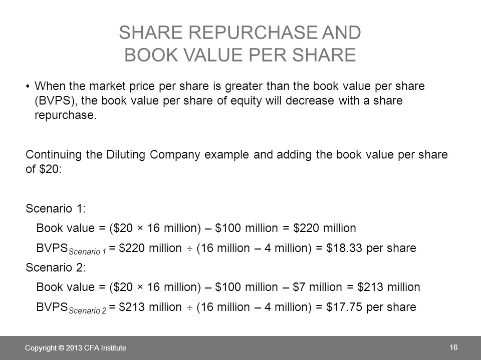 Share repurchase and Book value Per Share
