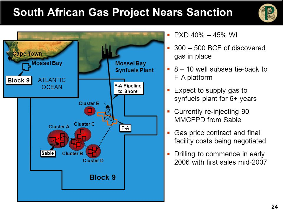 Significant Reserve Potential in West Africa