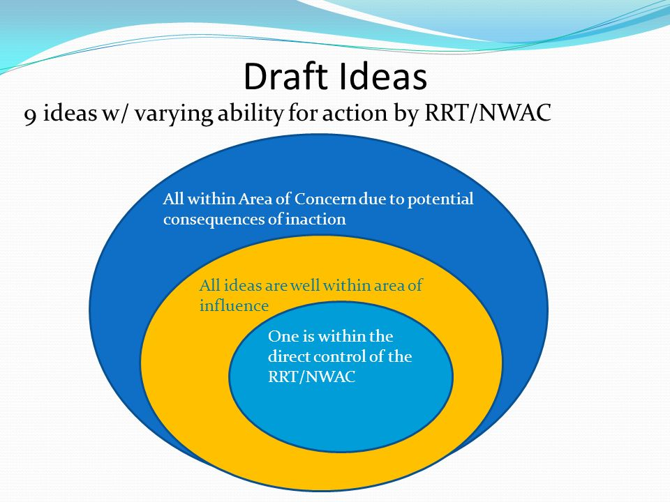 Draft Ideas 9 ideas w/ varying ability for action by RRT/NWAC
