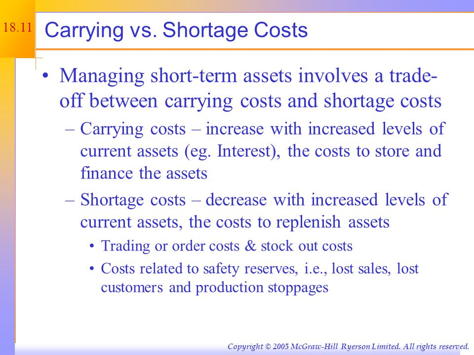 Figure 18.2 – Carrying Costs and Shortage Costs