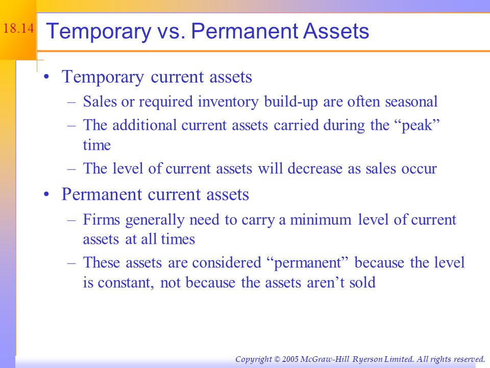 Figure 18.4 – Total Asset Requirement Over Time