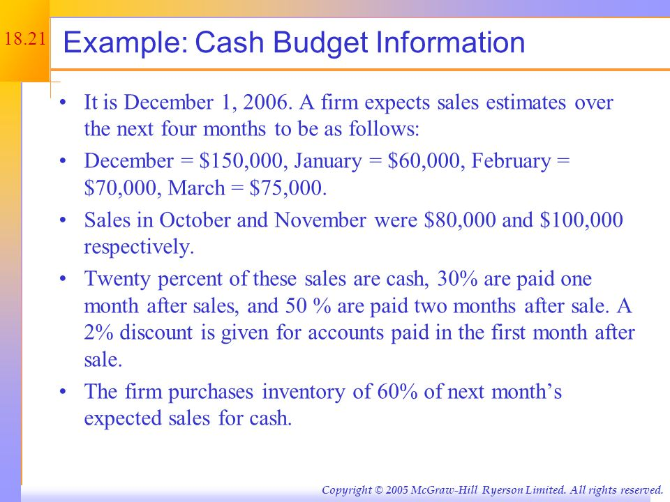 Example: Cash Budget Information (cont.)