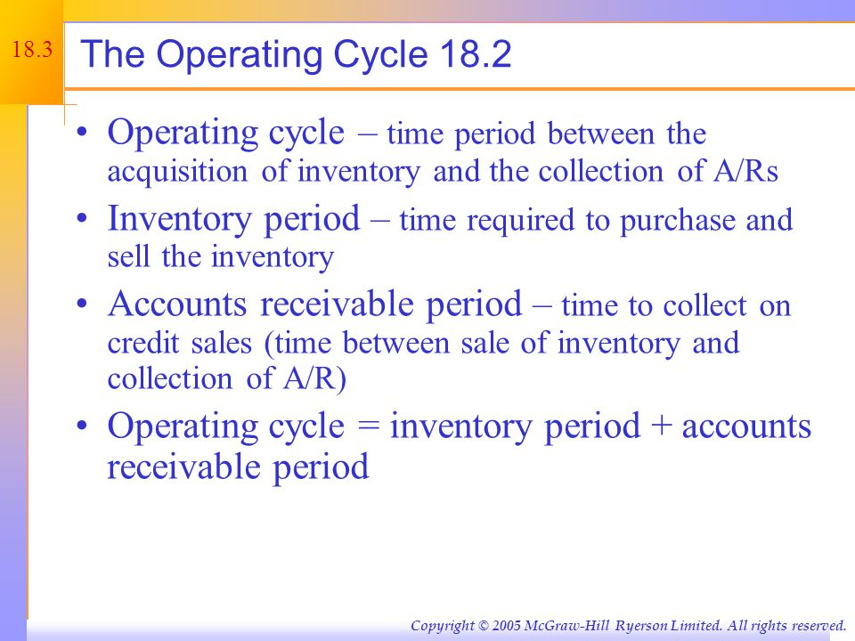 Inventory period and operating cycle essay