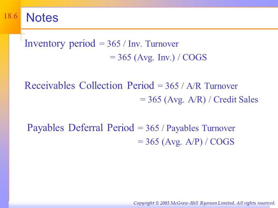 Example Information Inventory: Accounts Receivable: Accounts Payable: