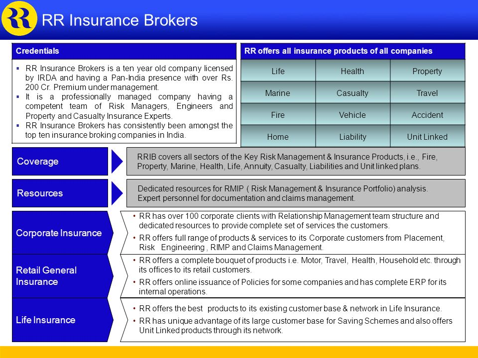 RR Insurance Brokers RR Insurance Brokers Coverage Resources