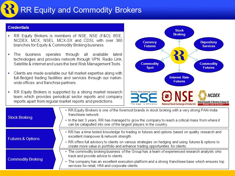 RR Equity and Commodity Brokers RR Equity and Commodity Brokers