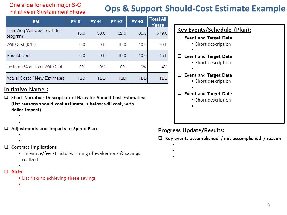 Should cost template see notes pages on subsequent slides for Sustainment plan template
