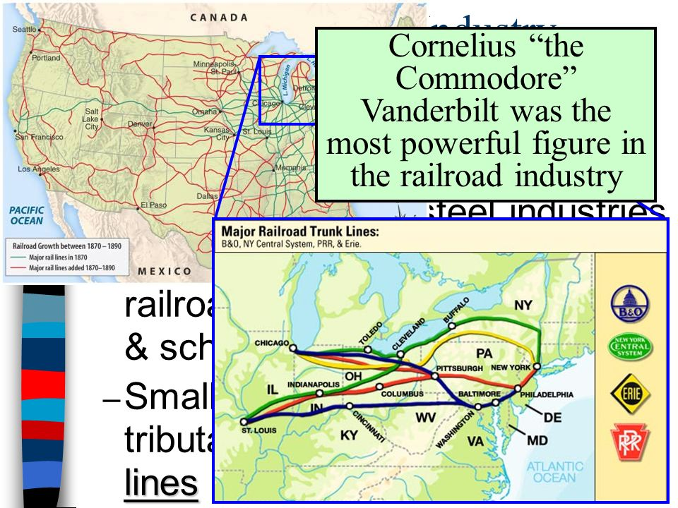 The Railroad Industry Cornelius the Commodore Vanderbilt was the most powerful figure in the railroad industry.