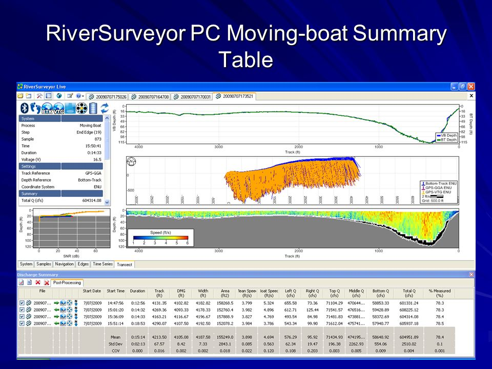 RiverSurveyor PC Moving-boat Summary Table