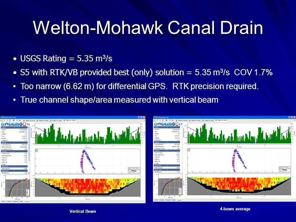 Welton-Mohawk Canal Drain