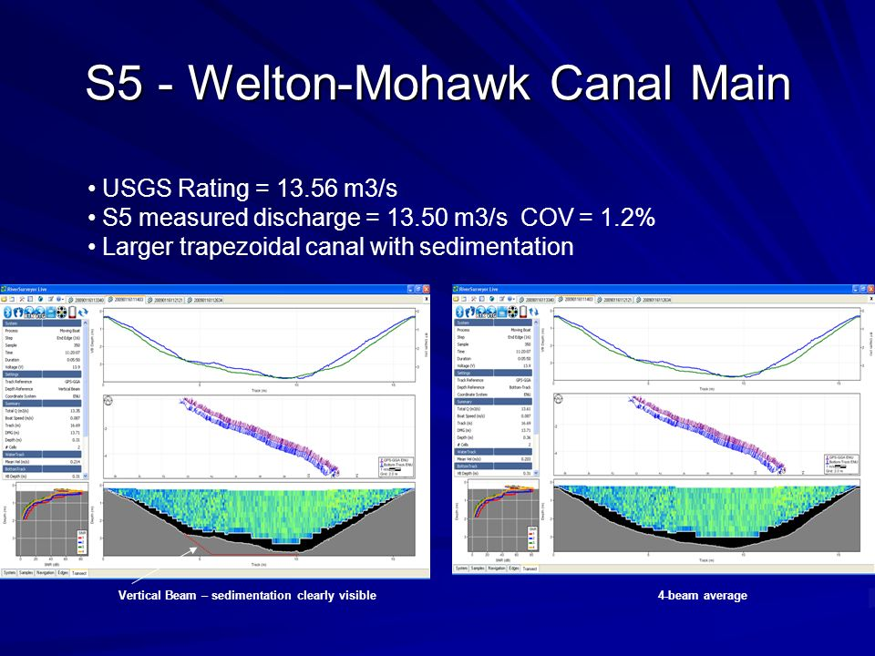 S5 - Welton-Mohawk Canal Main