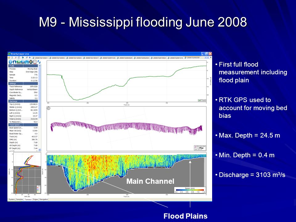 M9 - Mississippi flooding June 2008