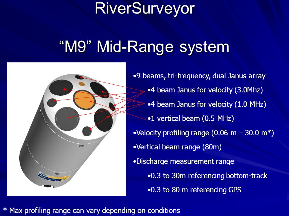 RiverSurveyor M9 Mid-Range system