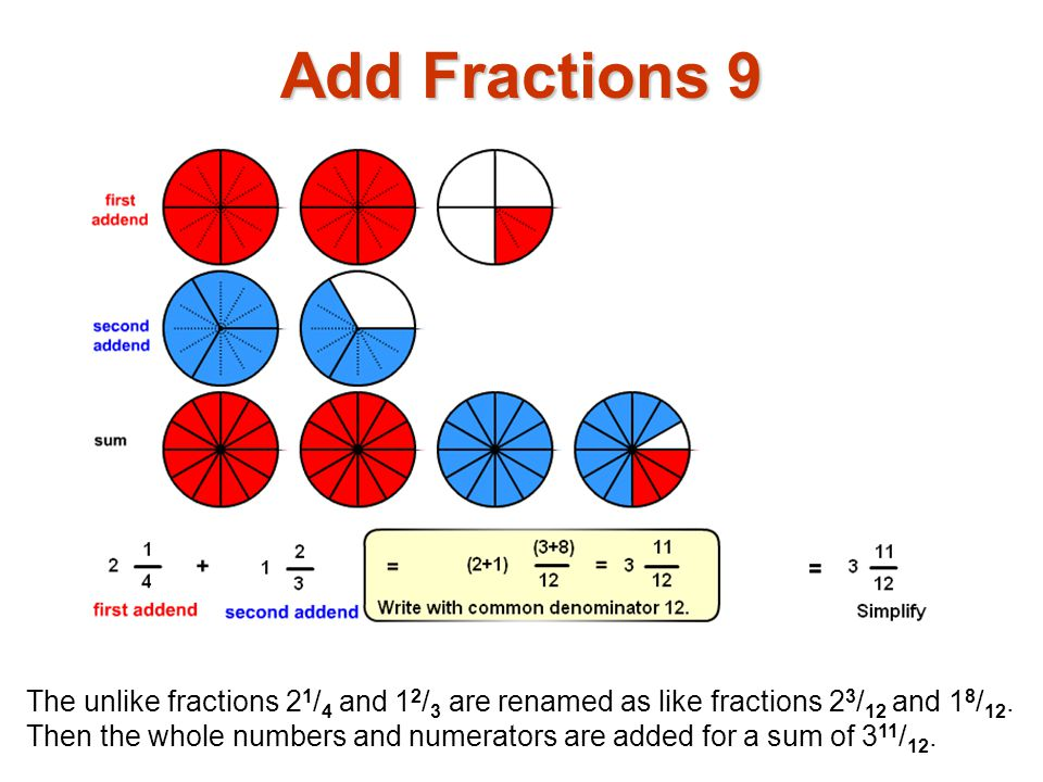 Add Fractions 9
