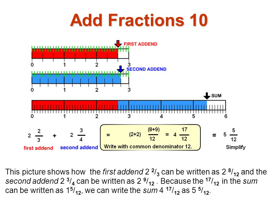 Add Fractions 10