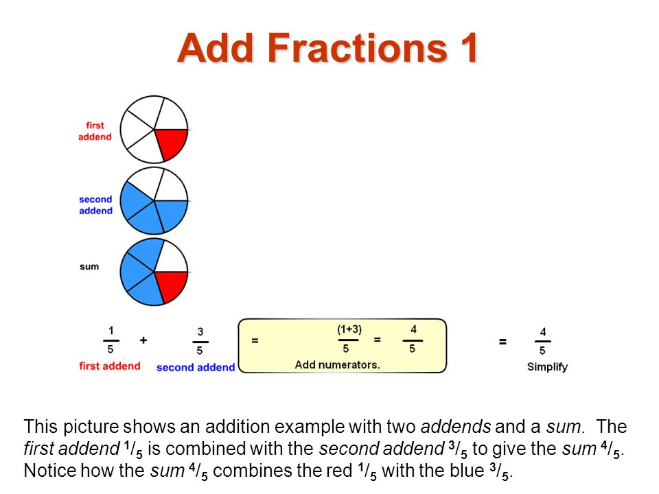 Add Fractions 1