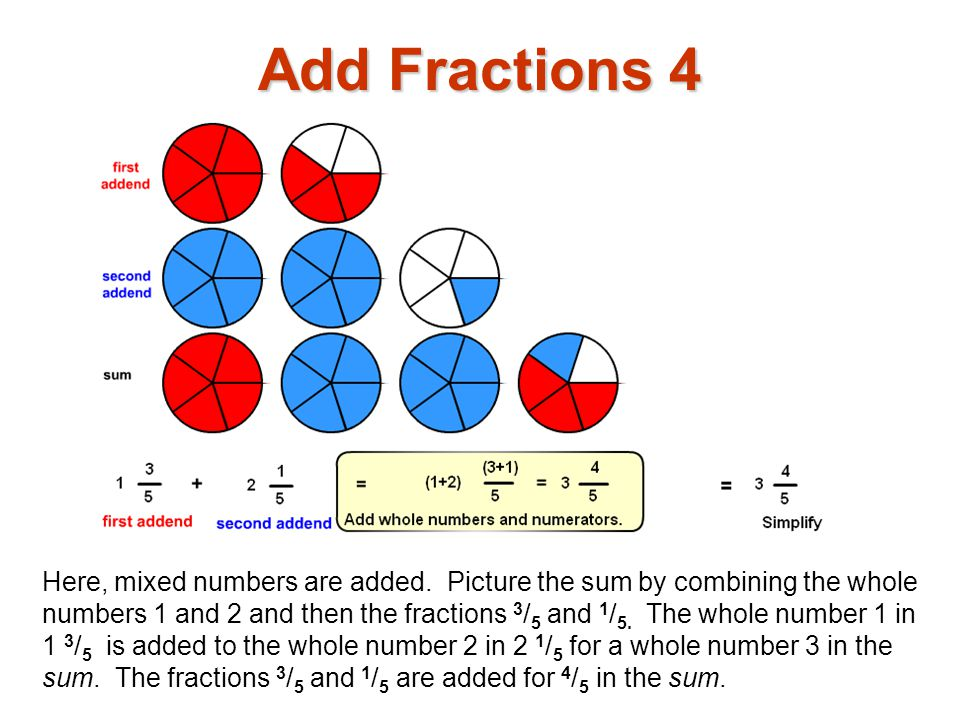 Add Fractions 4