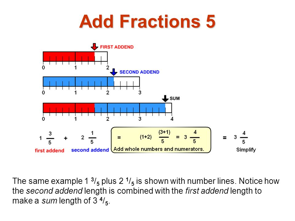 Add Fractions 5
