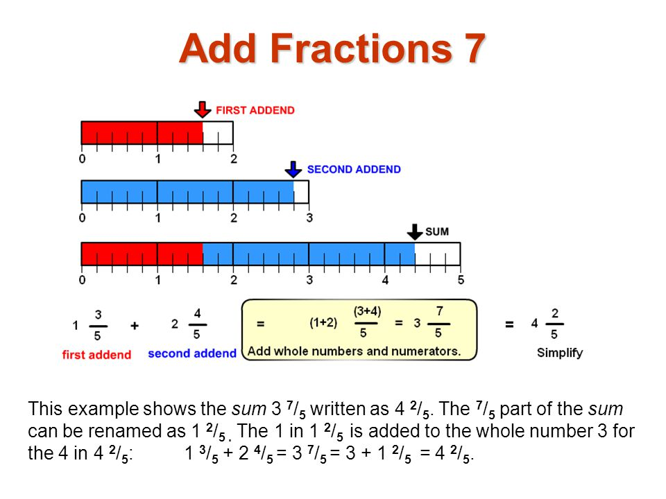 Add Fractions 7