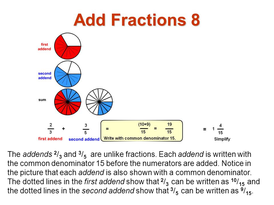 Add Fractions 8
