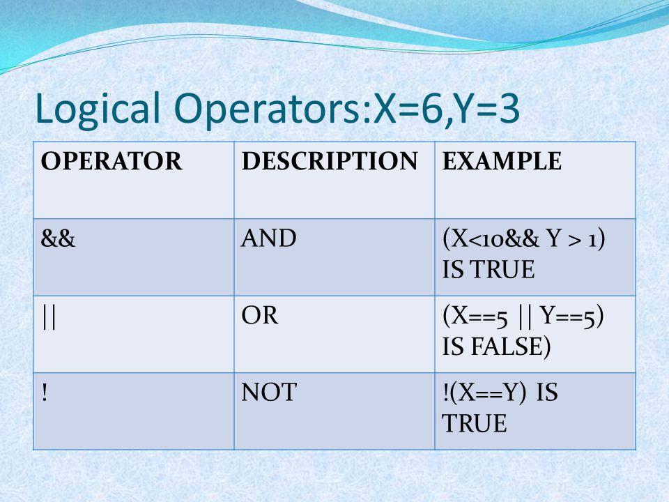 Logical Operators:X=6,Y=3