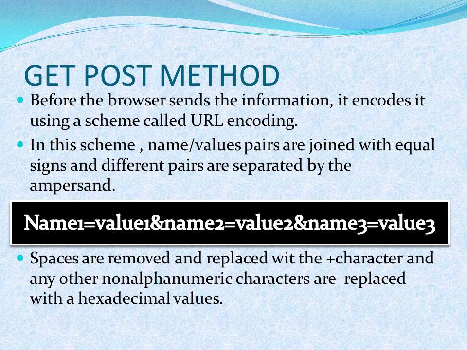 Name1=value1&name2=value2&name3=value3