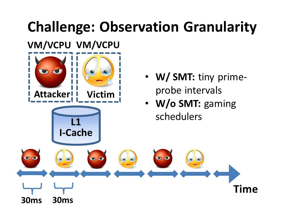 Challenge: Observation Granularity