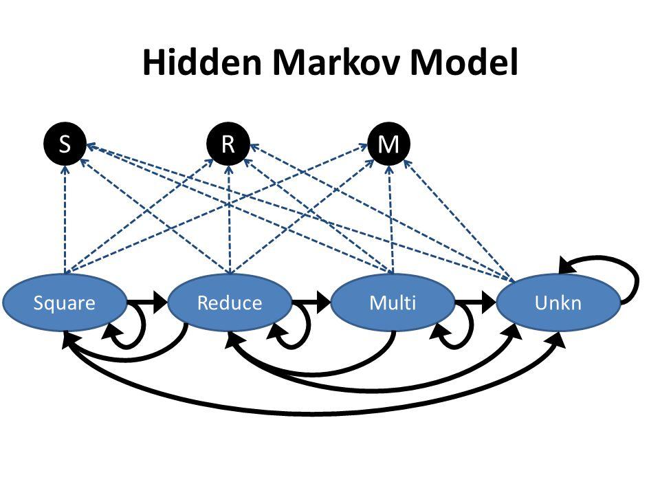 Hidden Markov Model S R M Square Reduce Multi Unkn