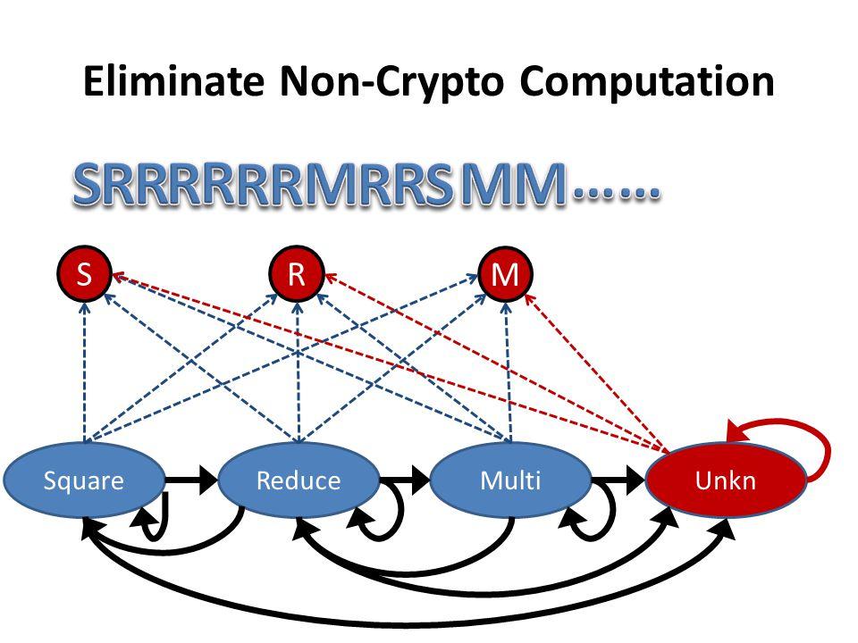 Eliminate Non-Crypto Computation